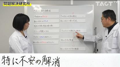 【問題解決研究所】♯11 営業活動における問題解決
