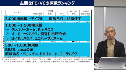 TACT11月号イッキ読み!♯01「FC・VCの競争力分析と最新動向」